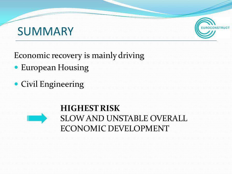 SUMMARY Economic recovery is mainly driving European Housing