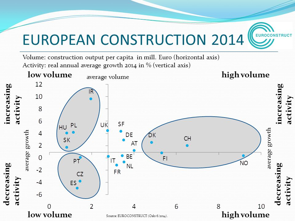 EUROPEAN CONSTRUCTION 2014