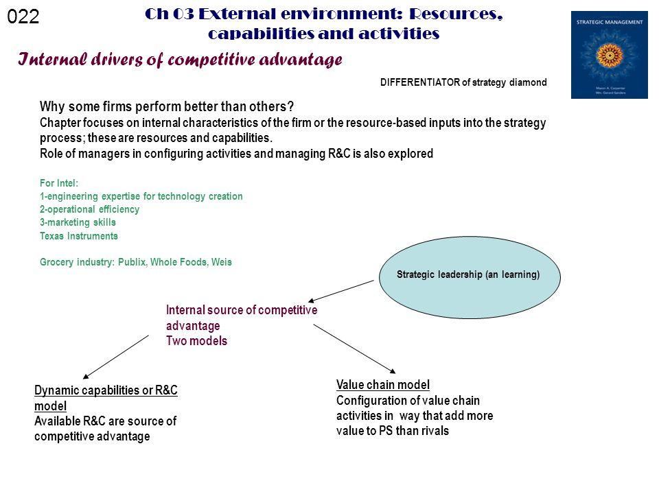 competitive advantage study guide Unit 1: information technology and competitive advantage 1a: explain the effective use of information technology in business organizations 1a1.