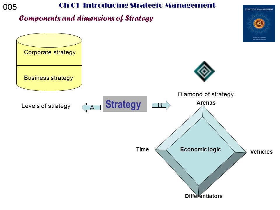 strategy formulation starbucks Strategy formulation  its transnational strategy leverages starbucks' core competencies to standardize its operations to gain global efficiencies,.
