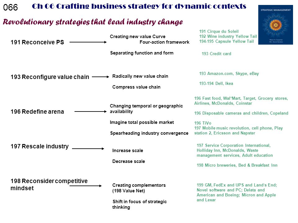 strategies for survival in fast changing industries Strategies for survival in fast-changing industries presentation by james utterback mit sloan school of management december 2, 1999 abstract.