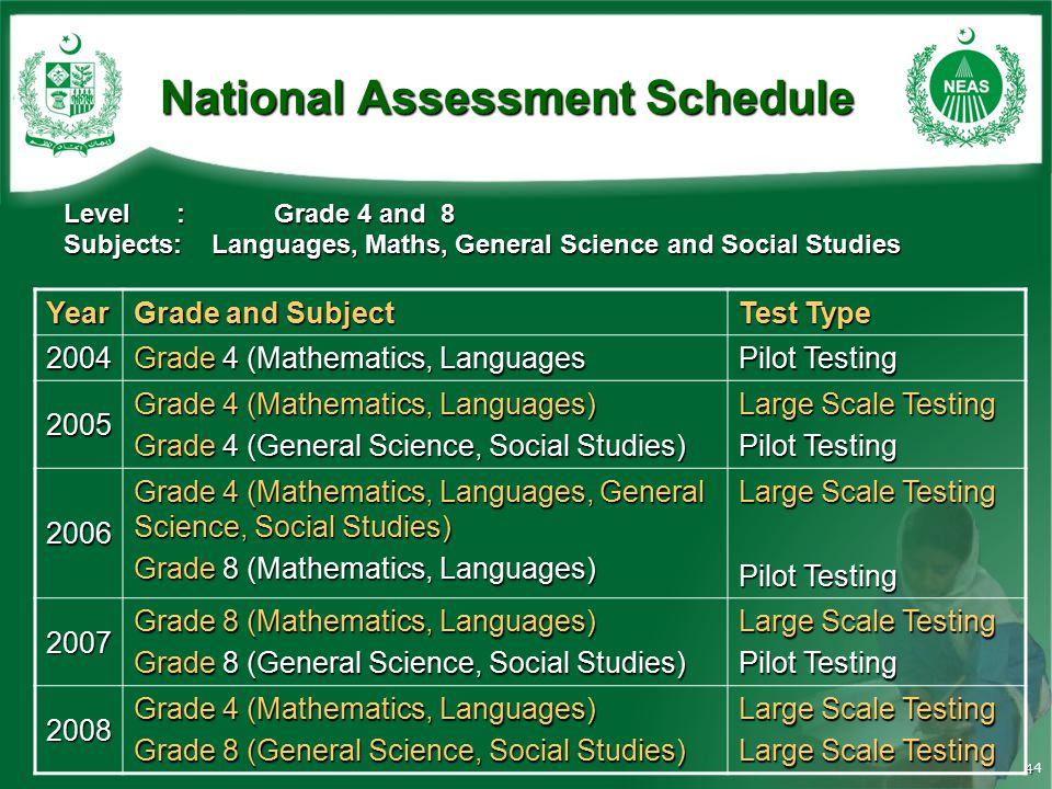 National Assessment Findings Grade 4 Amp 8 Ppt Download