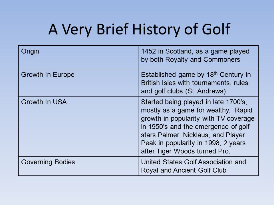 Competition in the Golf Equipment Industry in ppt video ...