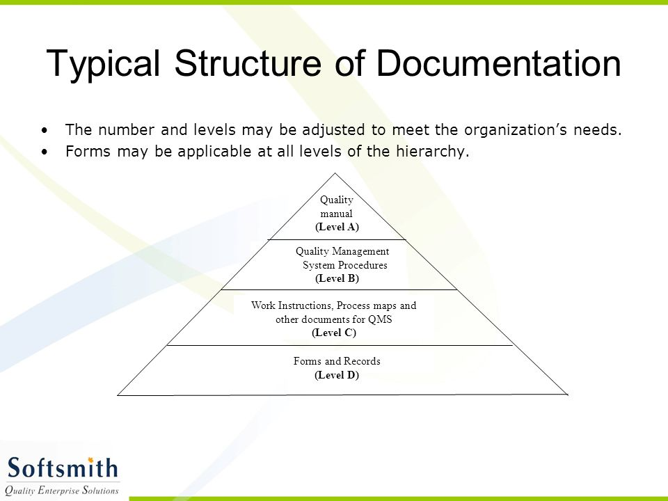 Typical Structure of Documentation
