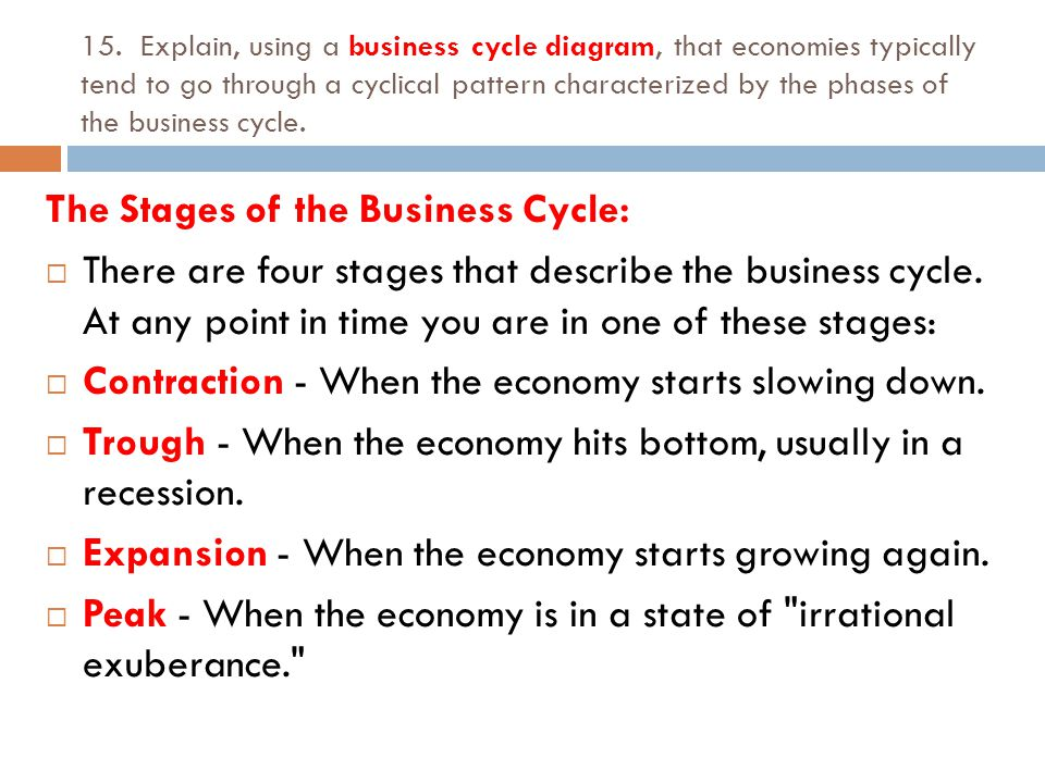 stages of the business cycle Do you know the life cycle of every business and entrepreneur's journey learn the different phases within the small business life cycle.