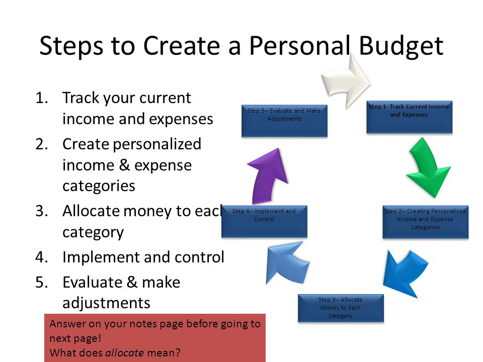 steps in creating your personal financial Steps to financial freedom   thorough evaluation of your current financial picture is a major step in going forward take a look at your personal financial situation.