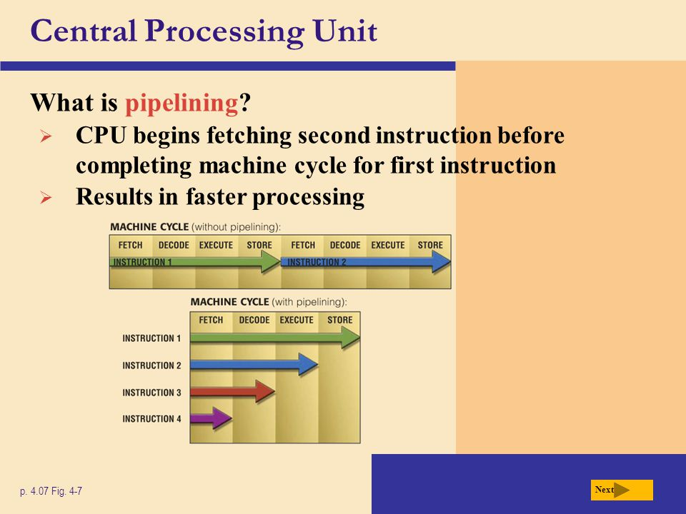 central processing unit and memory location Central processing unit (cpu) is the brains of your system understand processor benchmarks  the processor can move data from one memory location to another this.