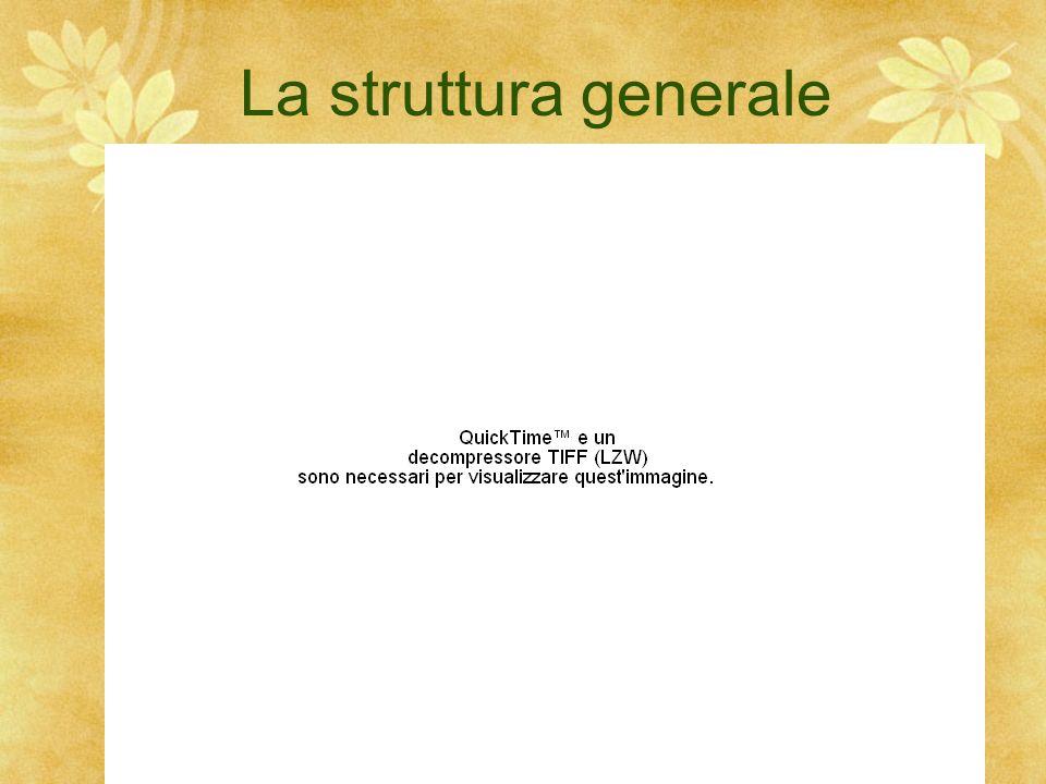 La struttura generale