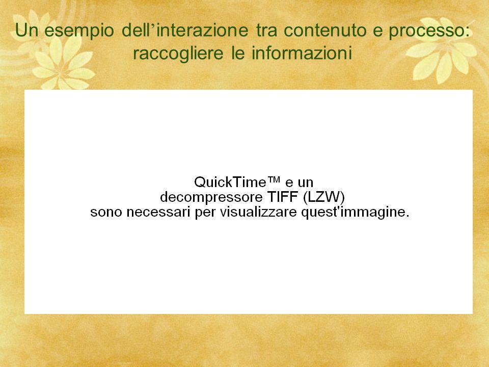 Un esempio dell'interazione tra contenuto e processo: raccogliere le informazioni