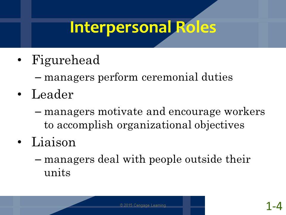Interpersonal Roles Figurehead Leader Liaison 1-4