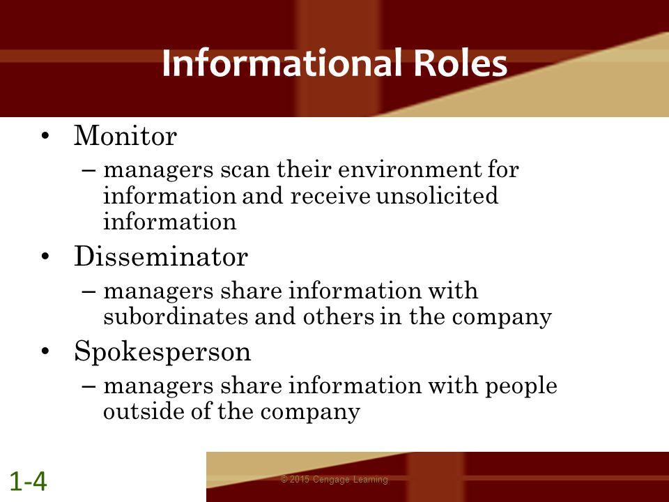 Informational Roles 1-4 Monitor Disseminator Spokesperson