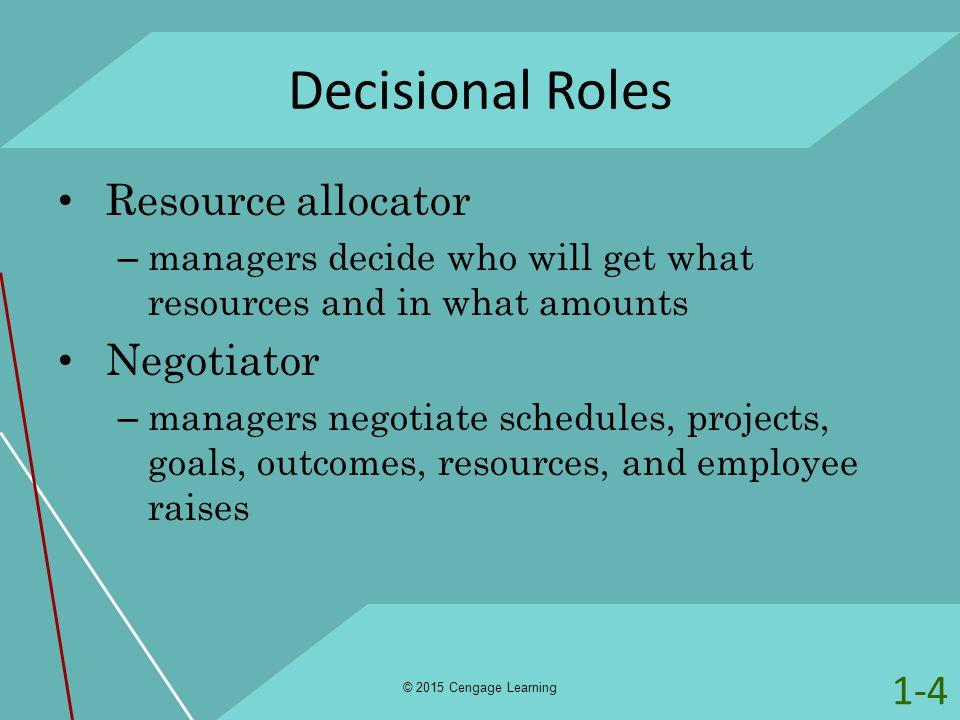 Decisional Roles Resource allocator Negotiator 1-4
