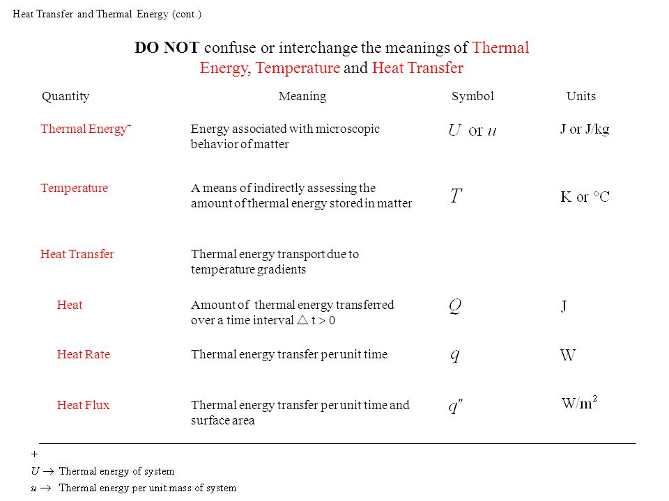 Heat Transfer and Thermal Energy (cont.)