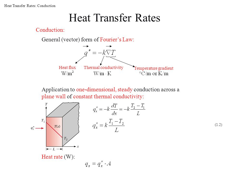 Heat Transfer Rates: Conduction