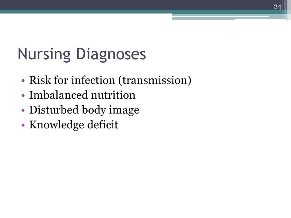 Nursing Diagnoses Risk for infection (transmission)
