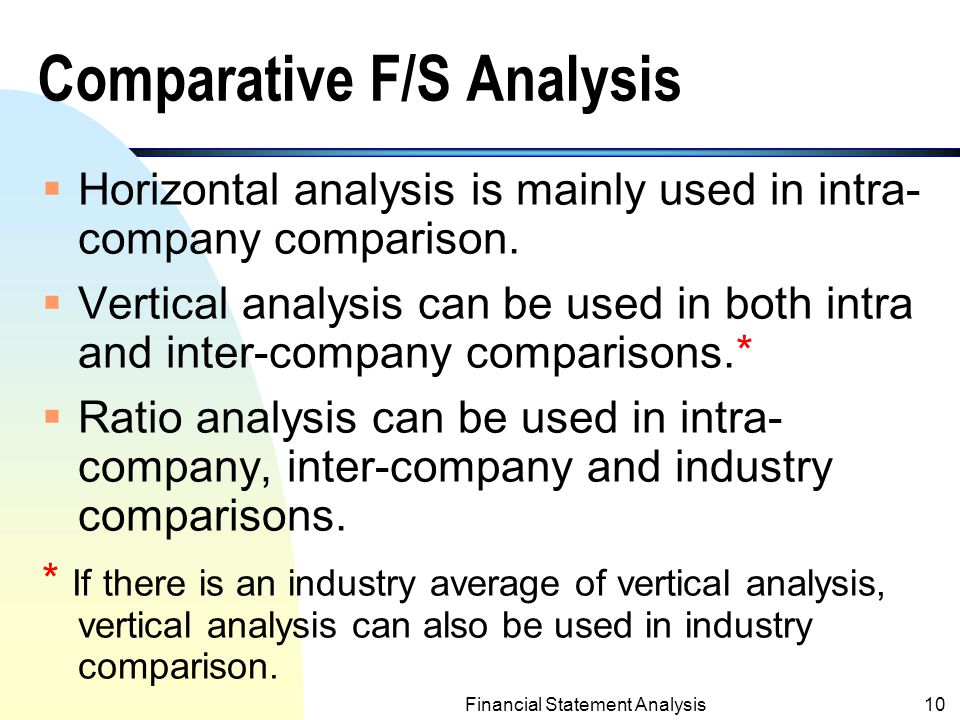 comparative fs analysis Posts about qualitative comparative analysis written by ingorohlfing.