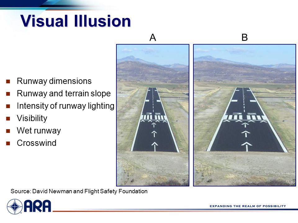 Aircraft Overrun And Undershoot Analysis For Runway Safety