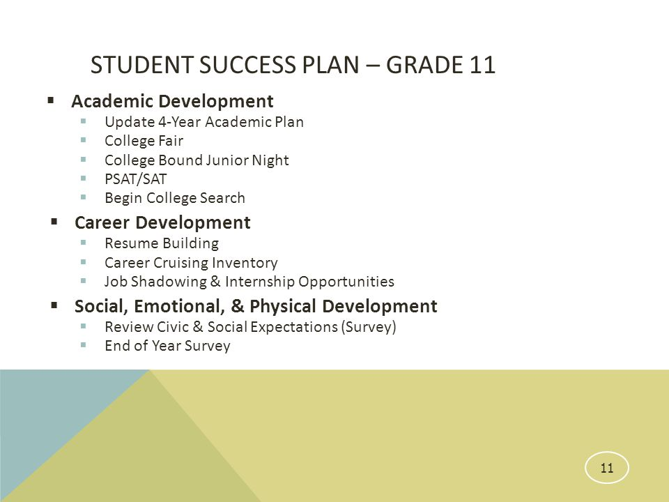regional school district  15 student success planning