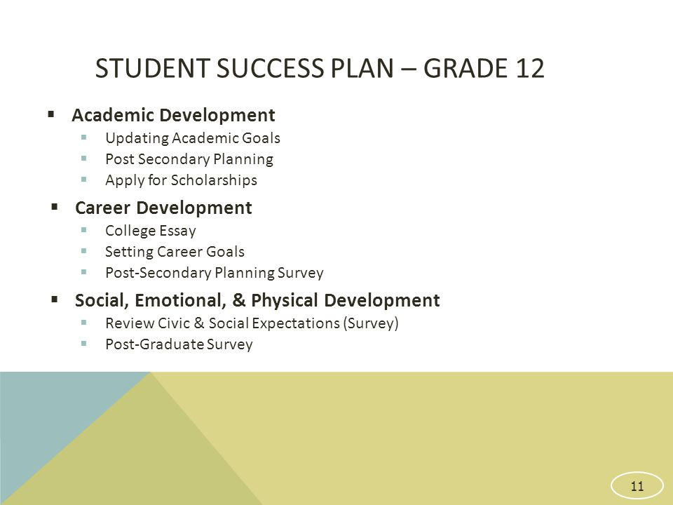 student success essays Student success in writing, statesboro, georgia 121 likes 2 talking about this we bring together high school, 2-year and 4-year writing teachers and.