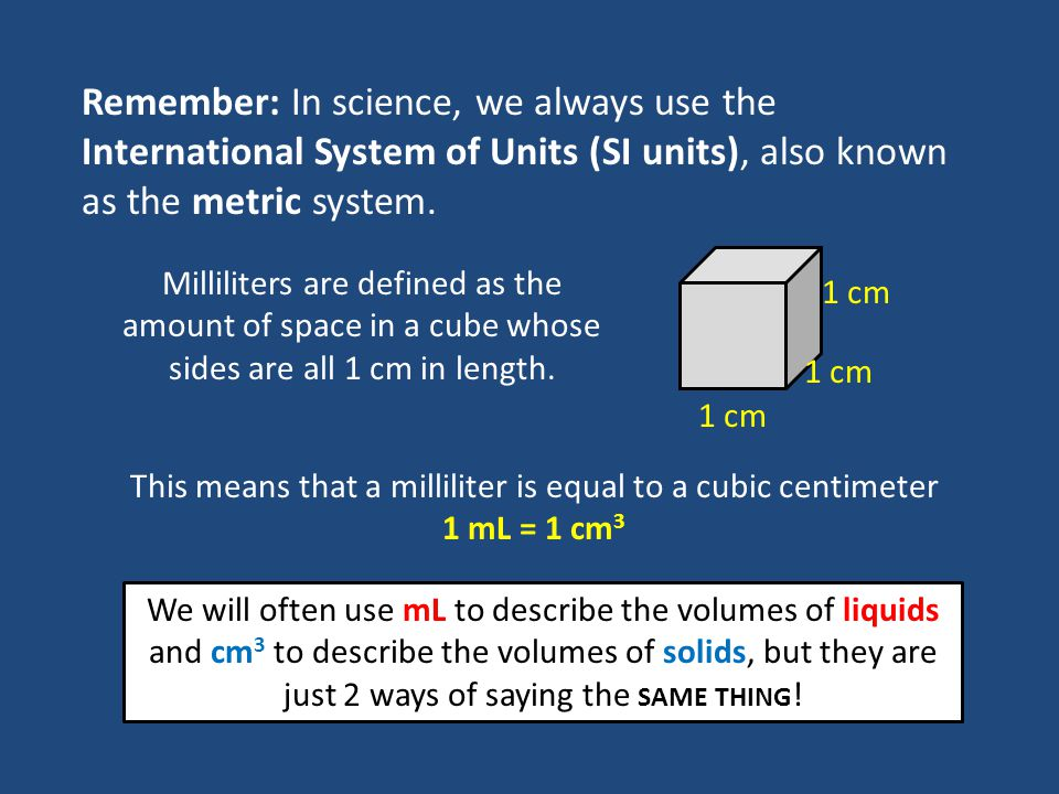 how to find cubic centimeters of a cube