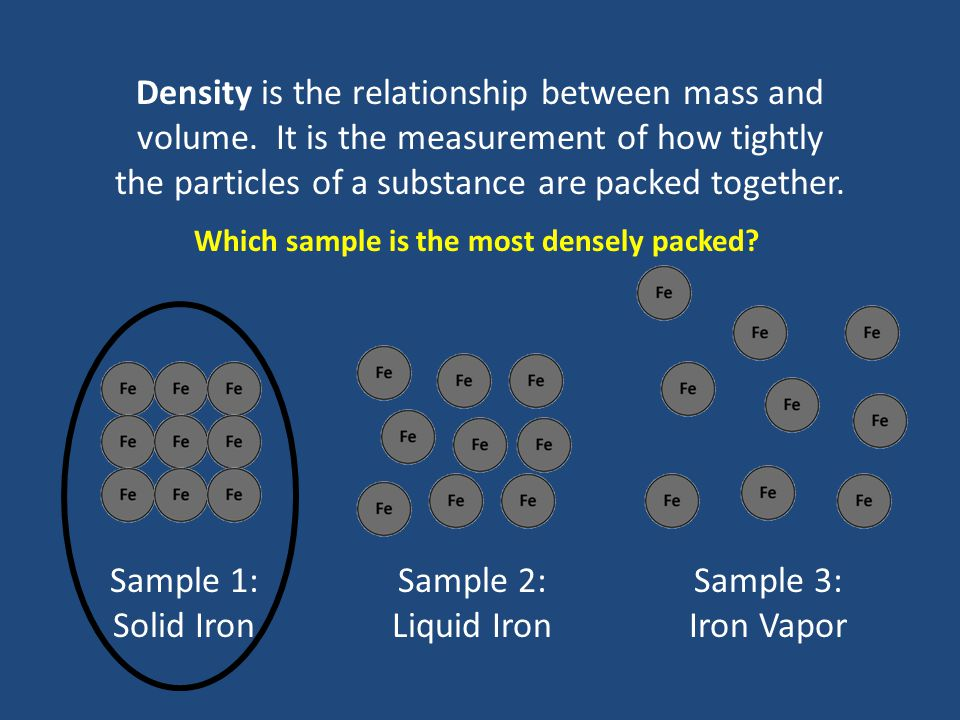 mass and volume direct relationship
