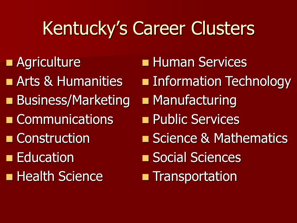 Kentucky's Career Clusters