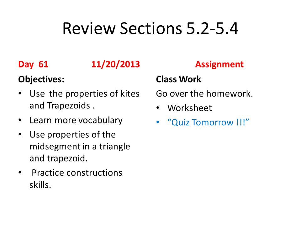 learners and learning assignment 4 Furthermore, in terms of learning resources, although there is a 'wealth of material available to students wishing to prepare for their assessment tasks' there is, according to gillett and hammond (2009, p 122), a 'mismatch' between the guidance which focuses on traditional assignment types and the wide range of assignment types that.