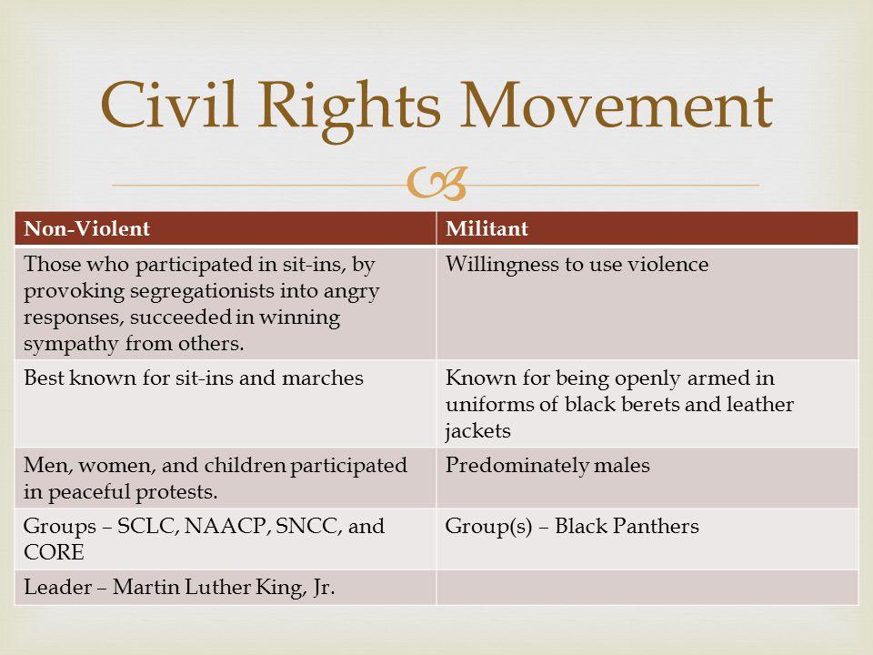 Civil Rights Movement. - ppt video online download | 960 x 720 jpeg 92kB