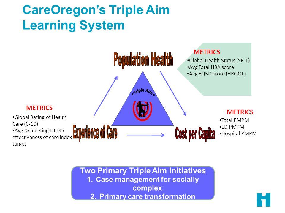 triple aim healthcare