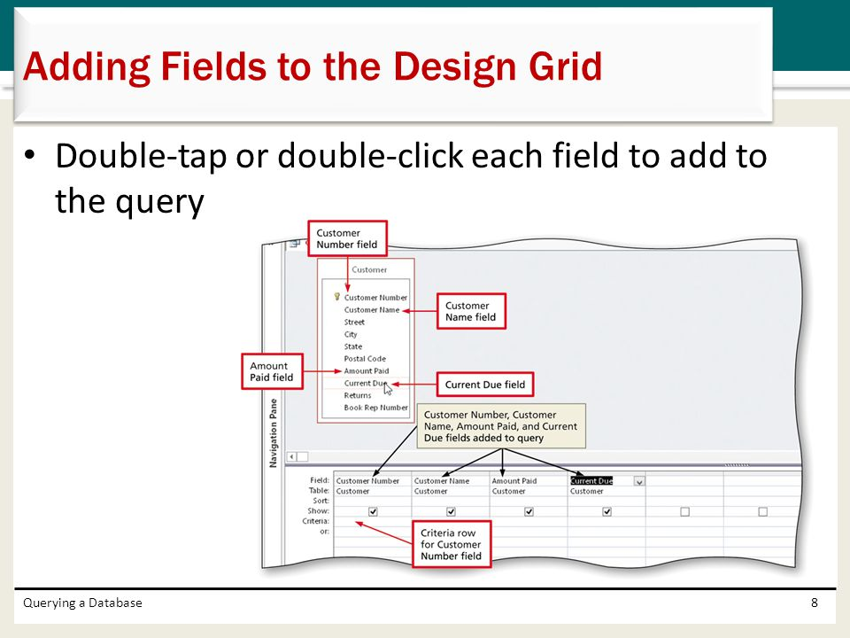 Chapter 2 querying a database ppt video online download for Table design grid access