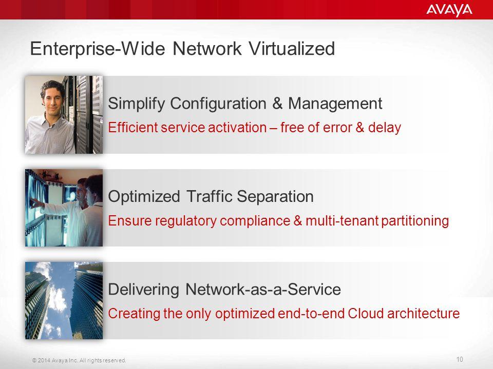 Enterprise-Wide Network Virtualized