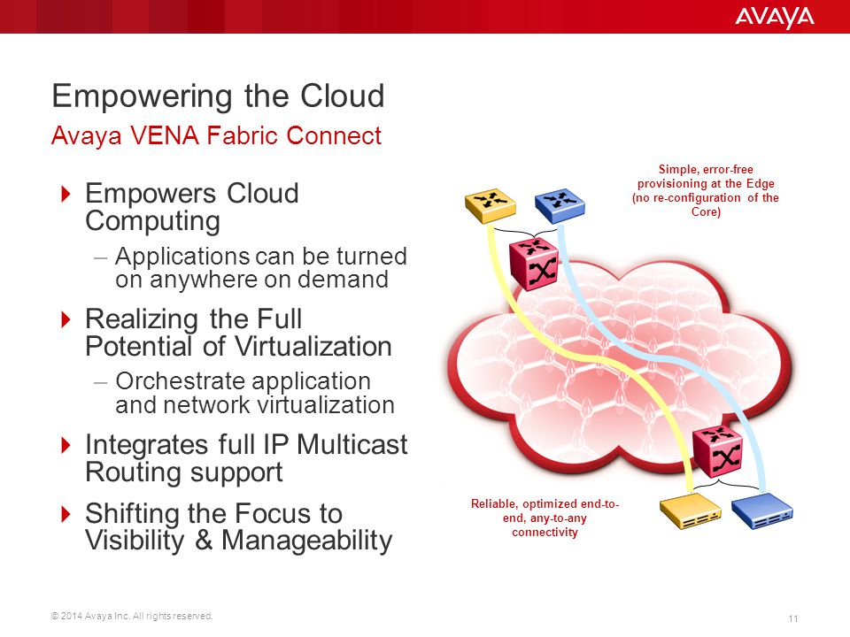 Empowering the Cloud Empowers Cloud Computing