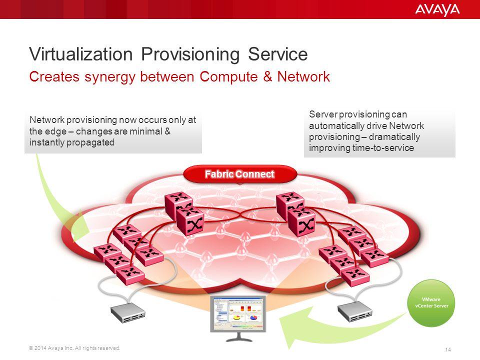 Virtualization Provisioning Service