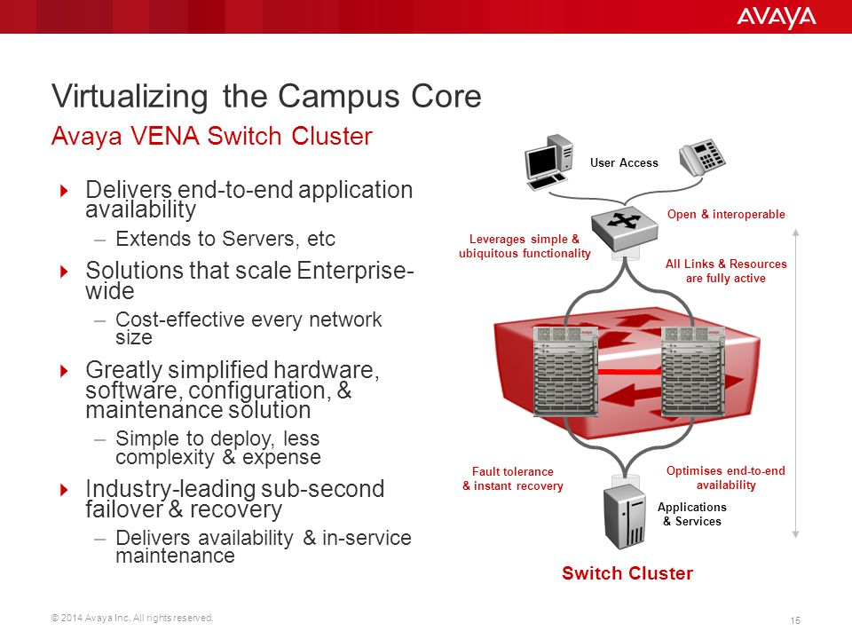 Virtualizing the Campus Core