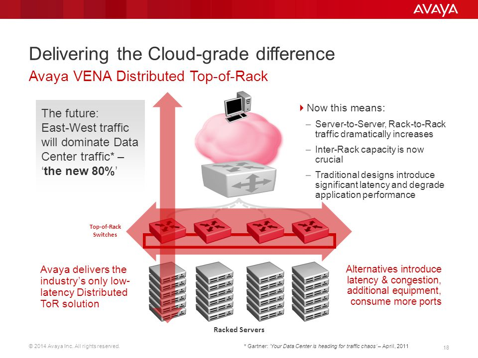 Delivering the Cloud-grade difference