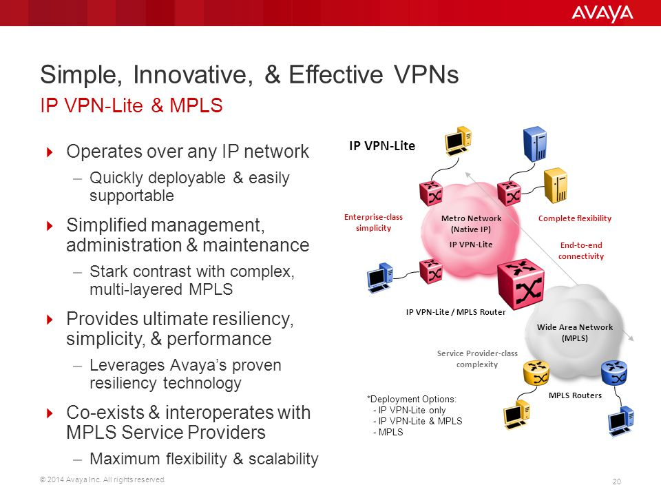 Simple, Innovative, & Effective VPNs
