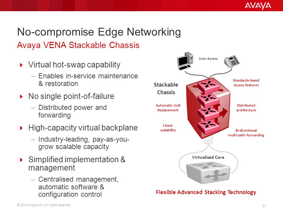 No-compromise Edge Networking