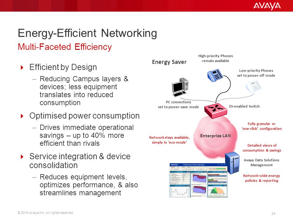 Energy-Efficient Networking