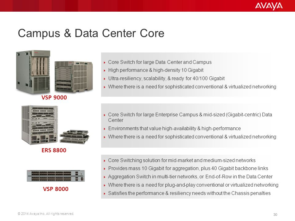 Campus & Data Center Core