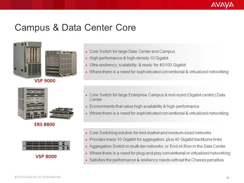 Campus & Data Center Core