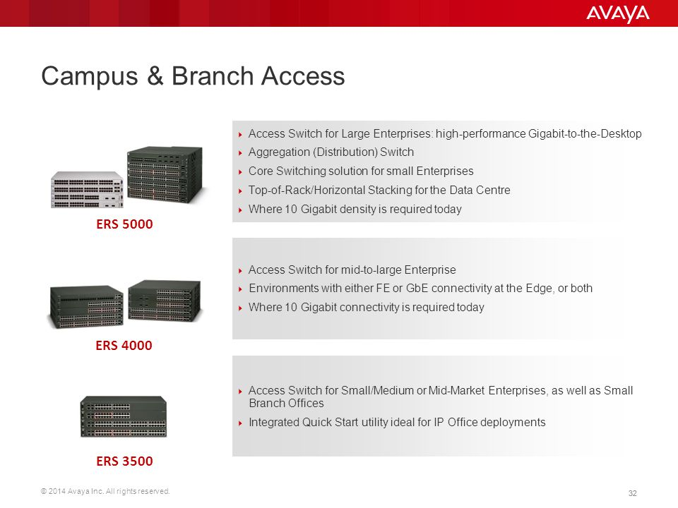 Campus & Branch Access ERS 5000 ERS 4000 ERS 3500