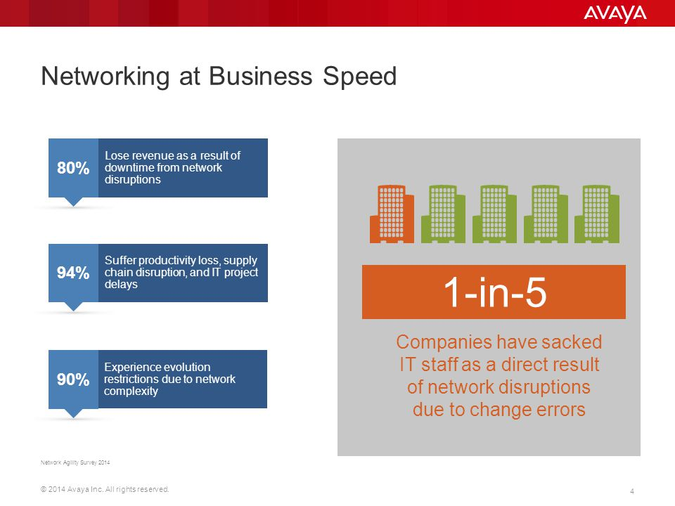 Networking at Business Speed