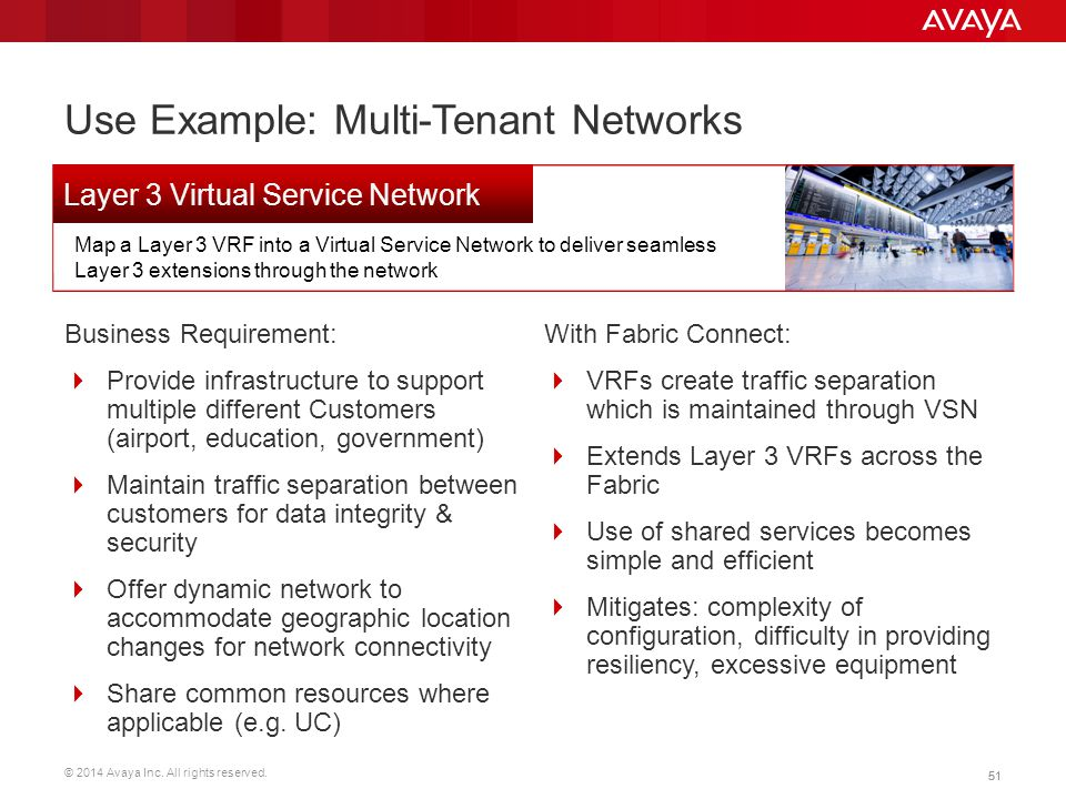 Use Example: Multi-Tenant Networks