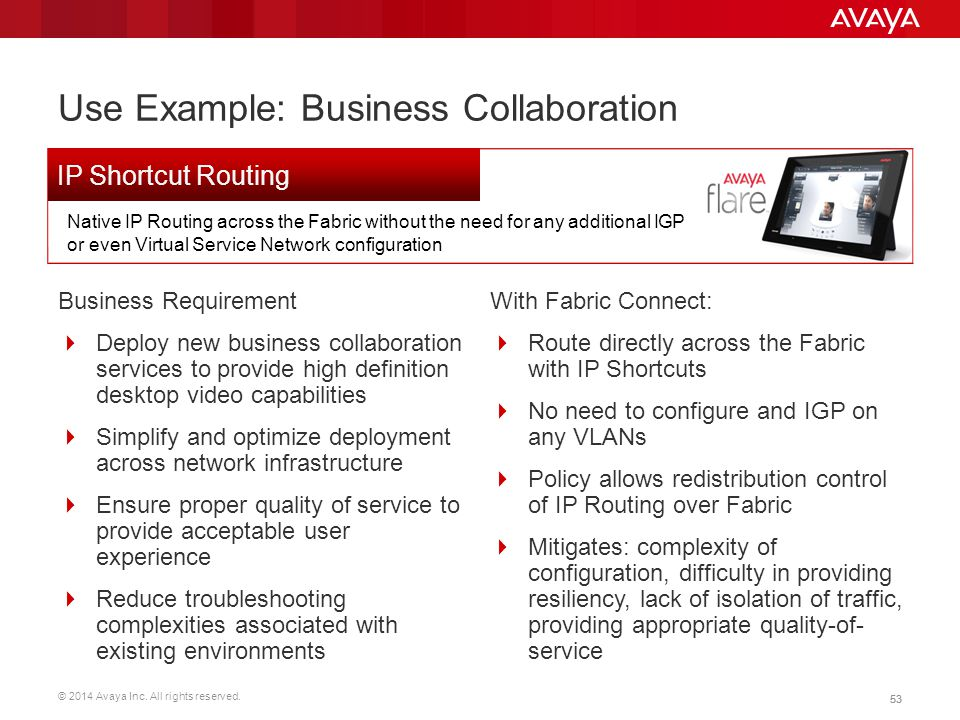 Use Example: Business Collaboration