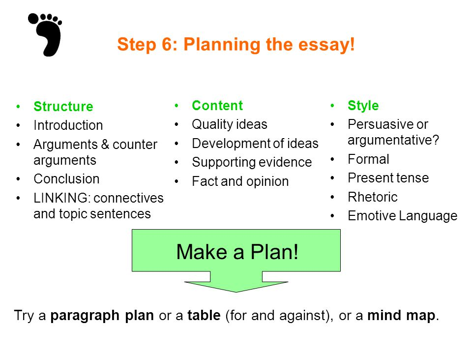 Six steps of management planning essay
