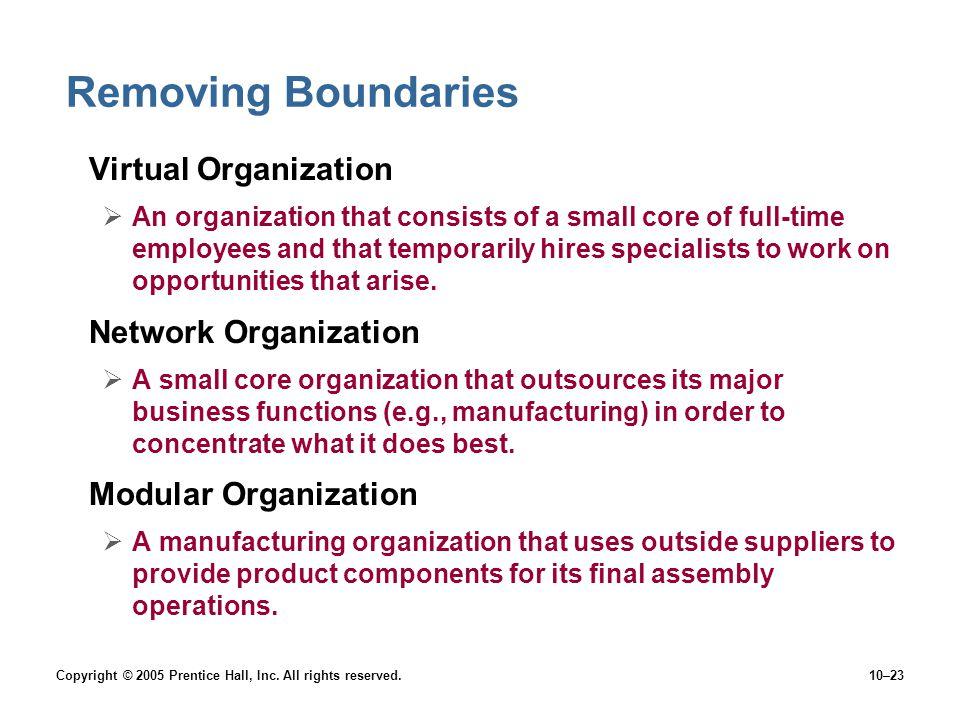 Removing Boundaries Virtual Organization Network Organization