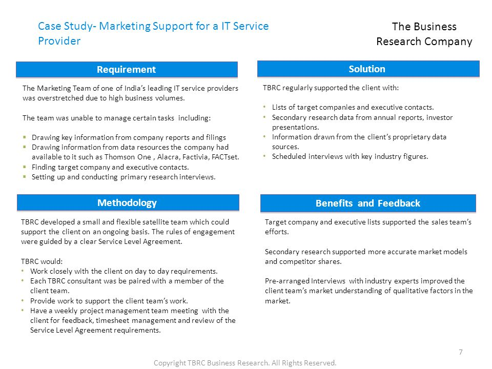 marketing research case study india
