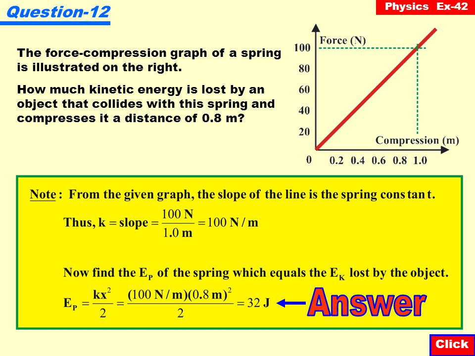 questions on physics Physics general knowledge objective questions answers mcq are important in ssc, upsc, ibps and competitive examination and entrance tests.