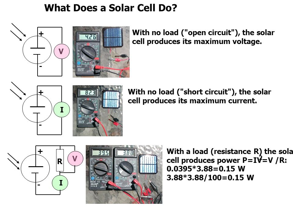 What Does a Solar Cell Do