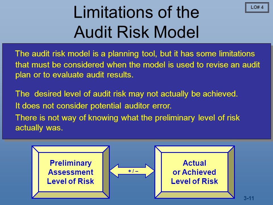 the audit risk assessment and potential Risk assessments and risk management plans in accordance with the framework  what is risk  lessen the potential for adverse outcomes to occur  the  objective is to implement appropriate controls to reduce the inherent risk down to  an.